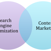 Advisors: Why The New SEO Is Actually All About Content Marketing
