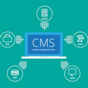 4 Benefits of a Content Management System (CMS)