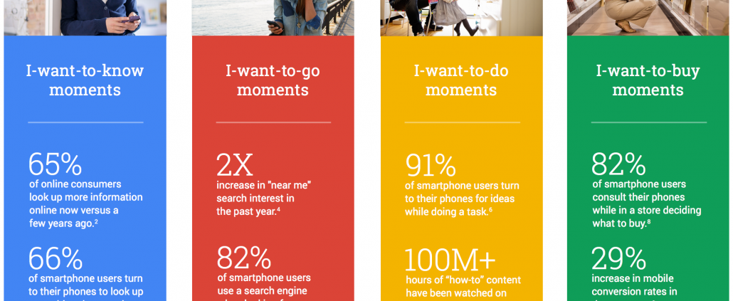 """Winning the """"Micro-Moments"""" in Financial Services Marketing"""