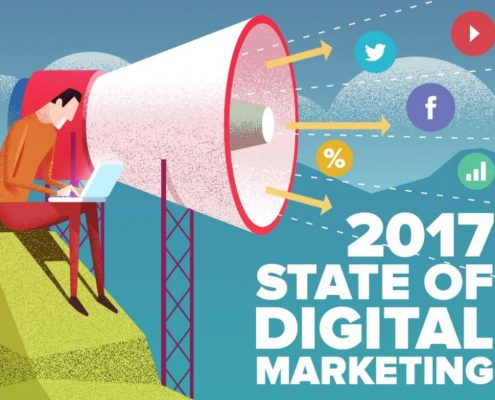2017 State of Digital Marketing