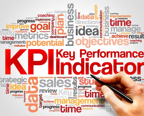 Key Performance Indicator (KPI of Customer Experience)